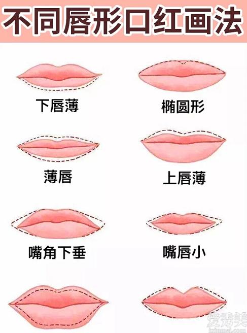 不清楚如何正確塗口紅?教你怎麼規范抹擦塗口紅