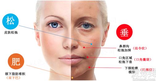 熱拉提PLUS 年度抗衰美膚新選擇