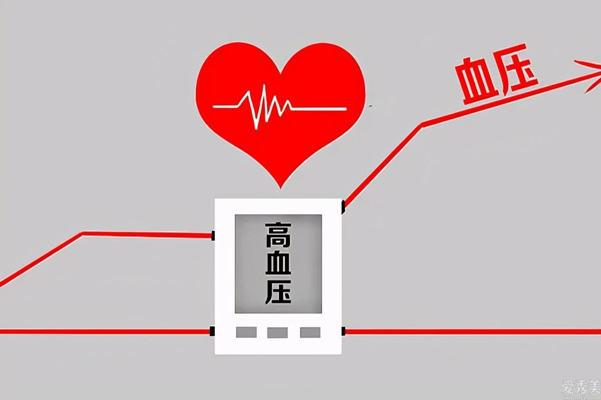心腦血管病惡性事件多發性的時間是什麼時候?三高人群要留意
