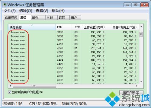 chrome瀏覽器打不開怎麼回事 chrome瀏覽器打不開的處理方法