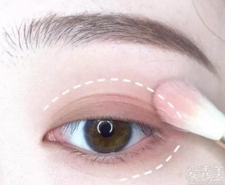 眼影的恰當化法