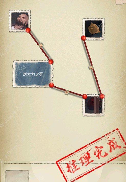 隱秘的原罪4攻略第六章東廂房第一間怎麼過 地上嘔吐在哪